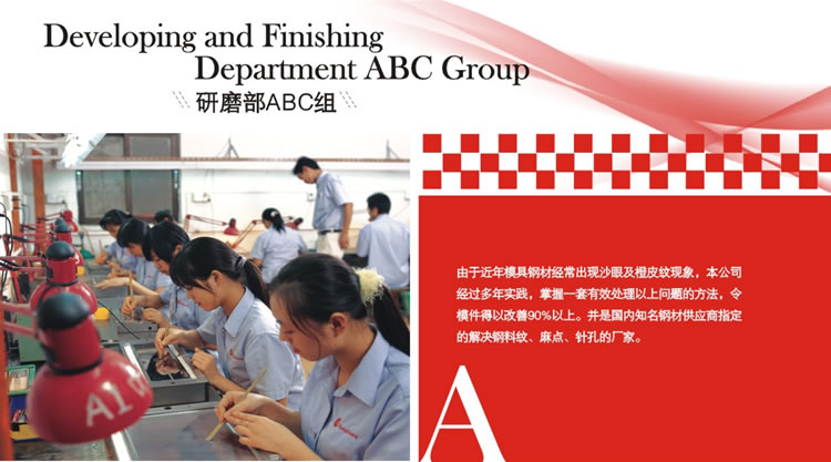 Grinding ABC group